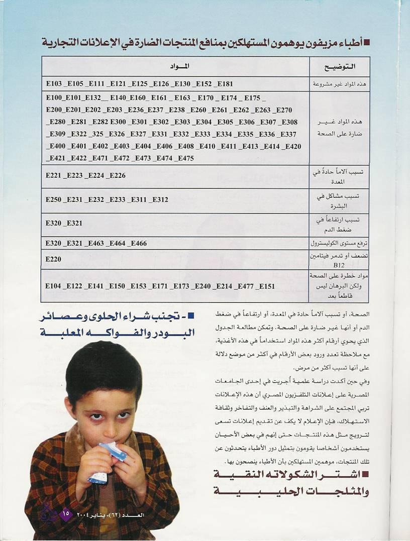 http://www.alaalsayid.com/images/articles/mawad%20hafezah/image005.jpg