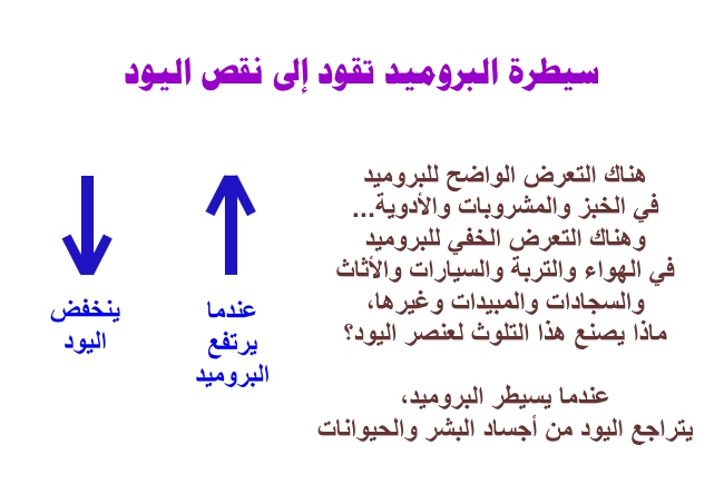 http://www.alaalsayid.com/images/articles/perfect%20storm/iodine%20vs%20bromine%20WEB.jpg